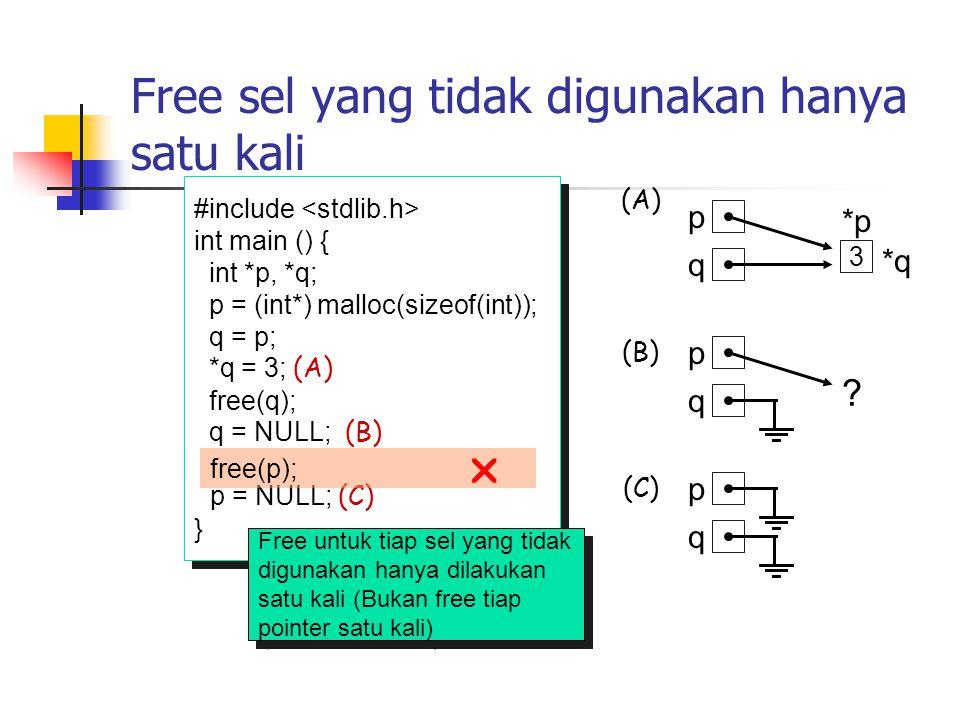 Free sel yang tidak digunakan hanya satu kali #include int main () { int *p, *q; p = (int*) malloc(sizeof(int)); q = p; *q = 3; (A) free(q); q = NULL;