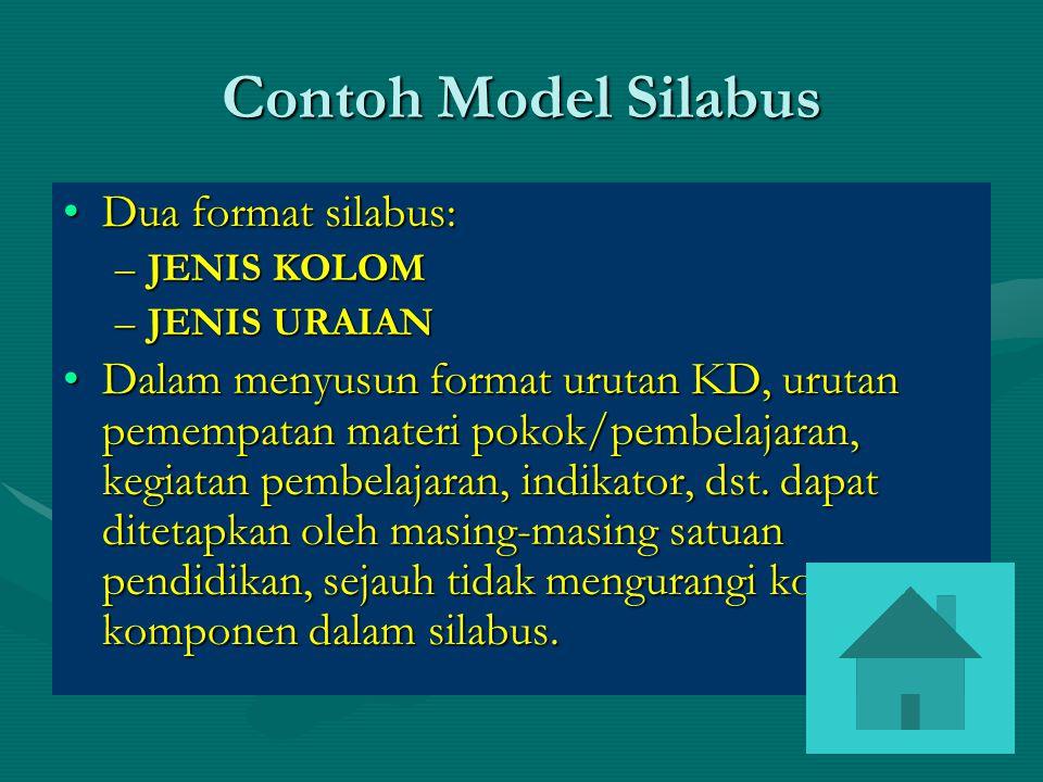 Contoh Model Silabus Dua format silabus:Dua format silabus: –JENIS KOLOM –JENIS URAIAN Dalam menyusun format urutan KD, urutan pemempatan materi pokok