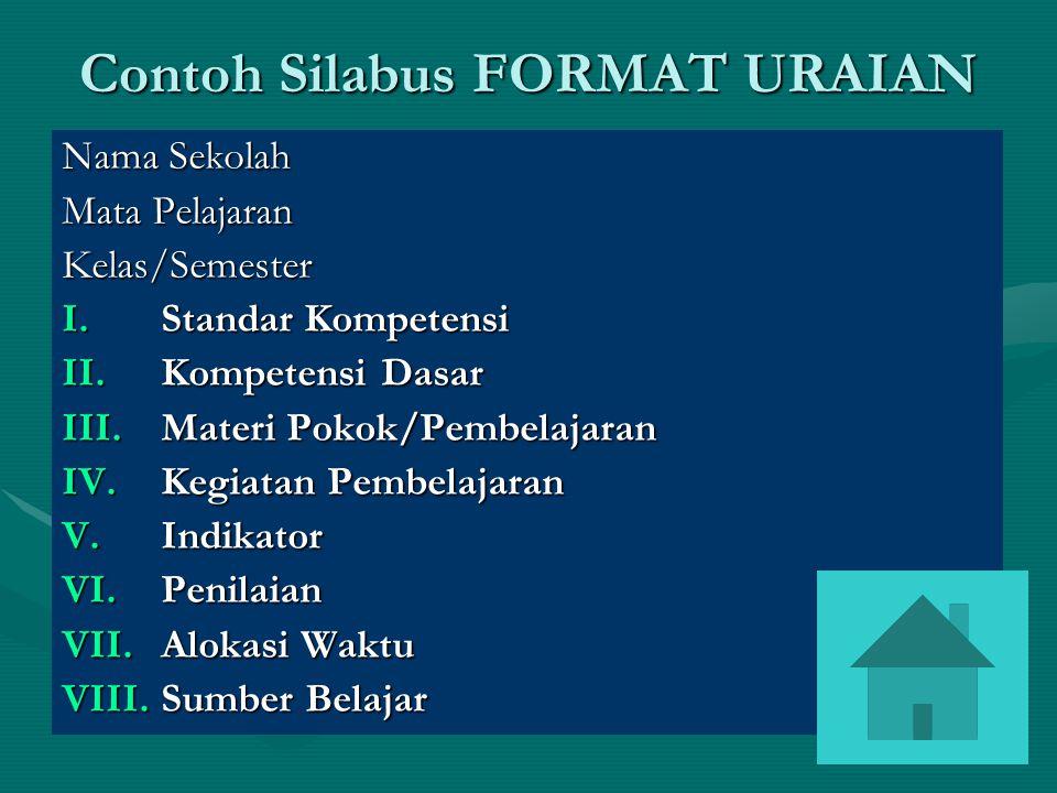 Contoh Silabus FORMAT URAIAN Nama Sekolah Mata Pelajaran Kelas/Semester I.Standar Kompetensi II.Kompetensi Dasar III.Materi Pokok/Pembelajaran IV.Kegi