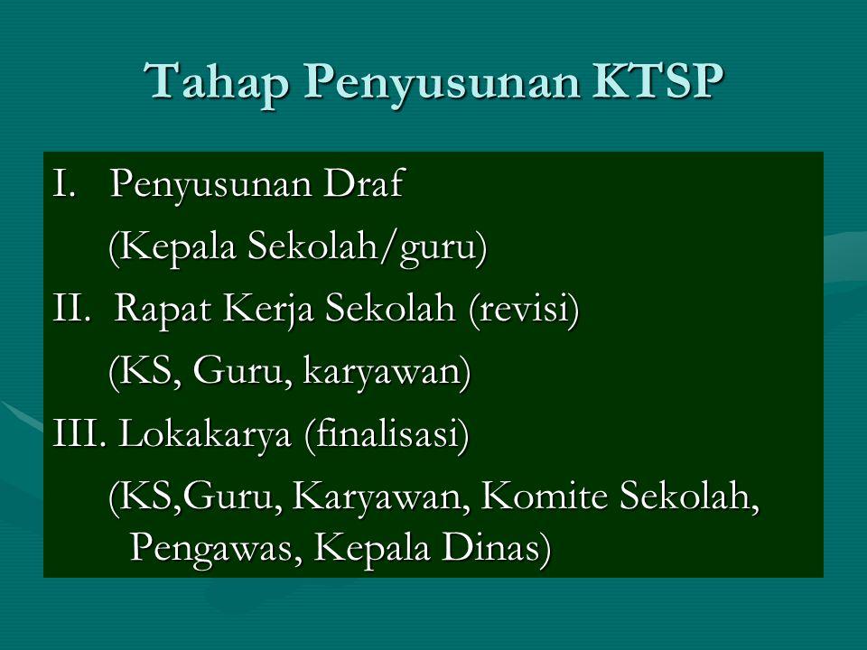 Tahap Penyusunan KTSP I. Penyusunan Draf (Kepala Sekolah/guru) (Kepala Sekolah/guru) II. Rapat Kerja Sekolah (revisi) (KS, Guru, karyawan) (KS, Guru,
