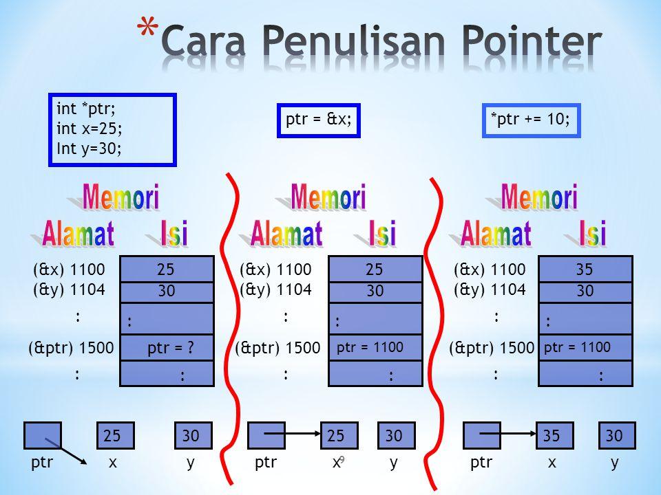 9 : (&ptr) 1500 (&x) 1100 (&y) 1104 : : ptr = 1100 30 : 35 *ptr += 10; 3530 ptrxy int *ptr; int x=25; Int y=30; : (&ptr) 1500 (&x) 1100 (&y) 1104 : :