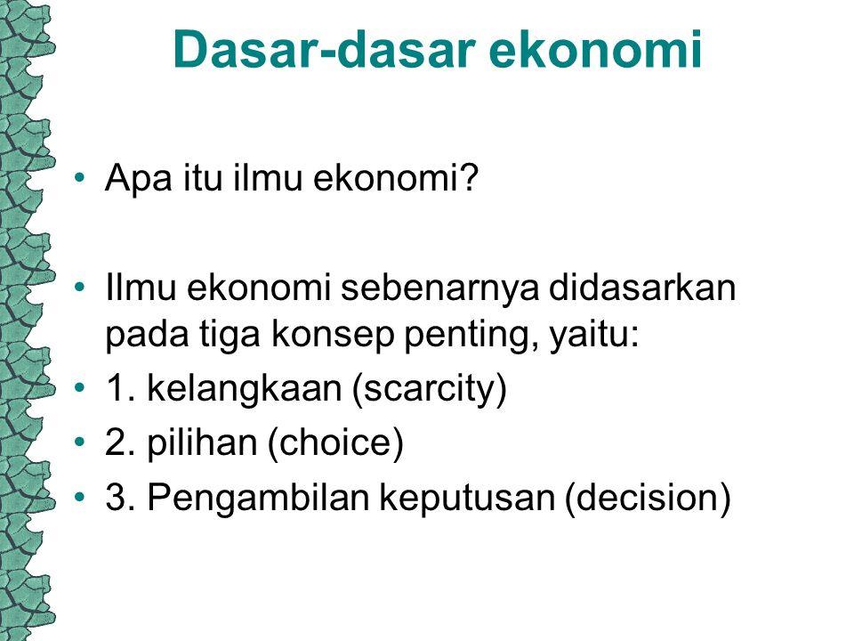 Dasar-dasar ekonomi Apa itu ilmu ekonomi.