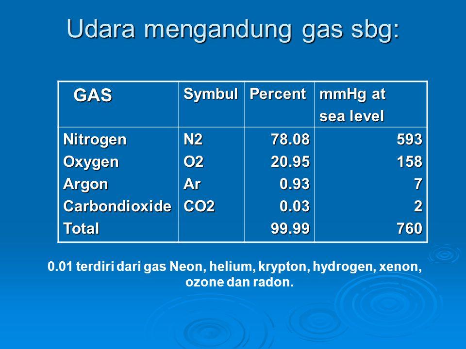 HUMIDIFIKASI  Pemakaian oksigen harus melalui humidifikasi agar oksigen yang keluar dari tabung ke pasien telah dilembabkan dengan humidifikasi.