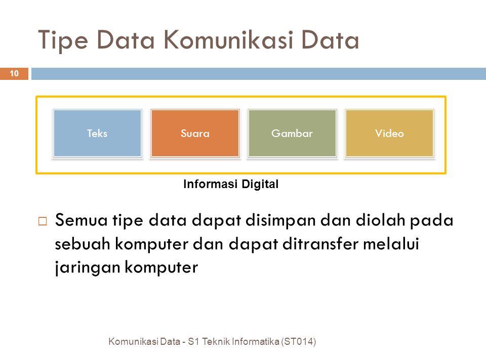 Komunikasi Data  Manfaat Time Sharing Data Sharing Program Sharing Equipment Sharing Komunikasi Data - S1 Teknik Informatika (ST014) 9