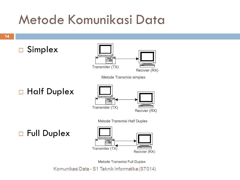 Model Sederhana Komunikasi Data Komunikasi Data - S1 Teknik Informatika (ST014) 13