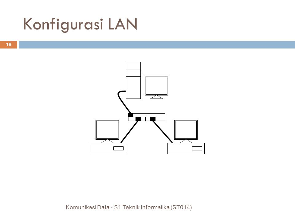 Jaringan Komunikasi Data  LAN (Local Area Network), jaringan komunikasi data yang terhubung dalam satu dan antar ruangan atau dalam satu dan atar dua