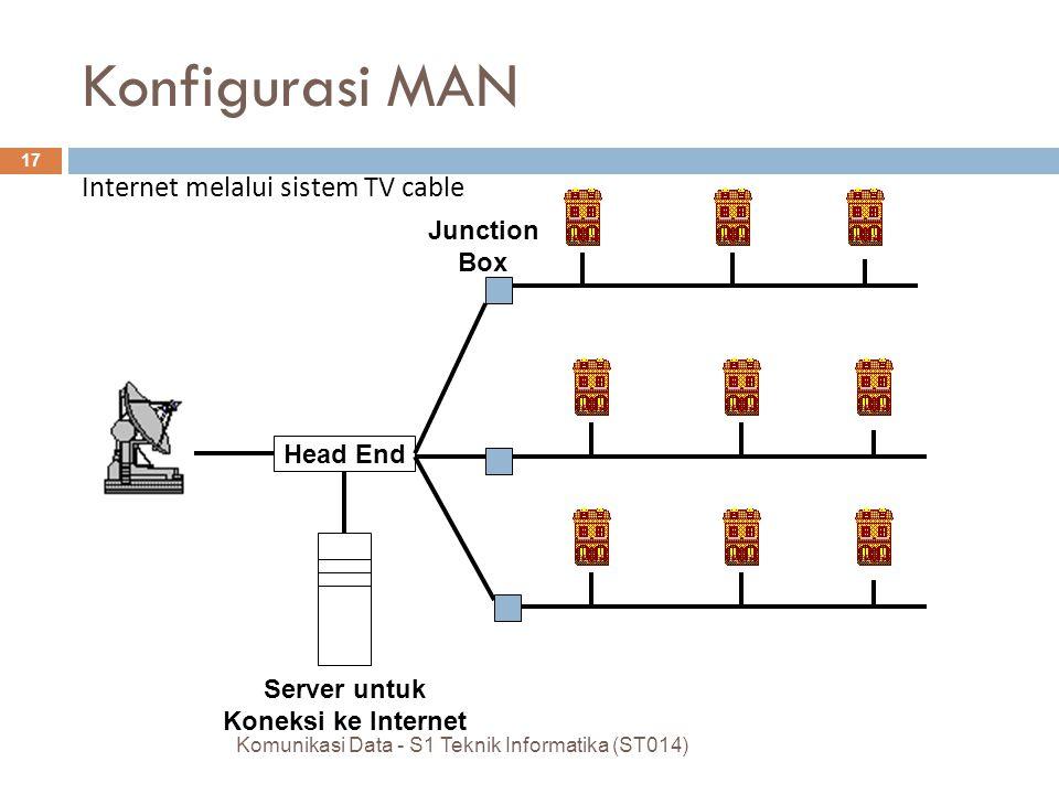 Konfigurasi LAN Komunikasi Data - S1 Teknik Informatika (ST014) 16