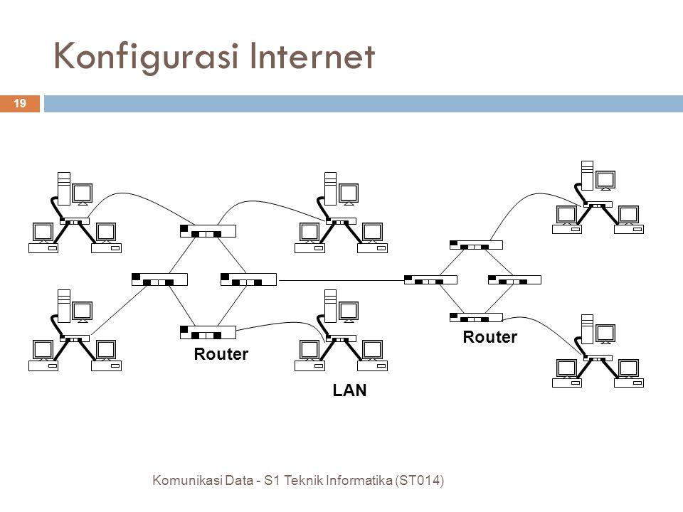 Konfigurasi WAN Komunikasi Data - S1 Teknik Informatika (ST014) 18 LAN Router