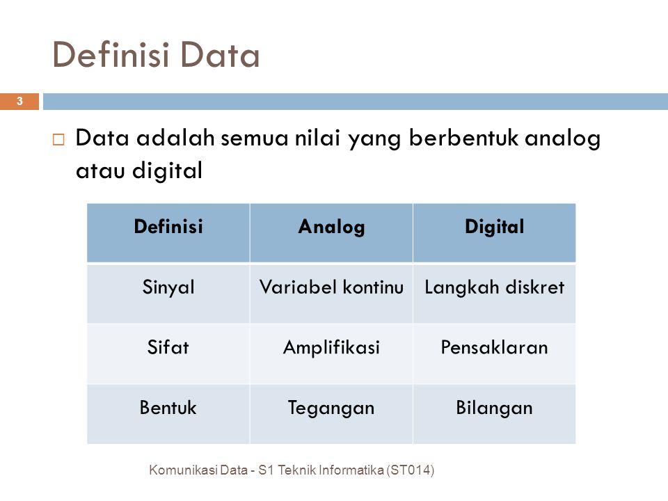 Outlines  Definisi Data  Komunikasi  Informasi  Komunikasi Data  Jenis-jenis Komunikasi Data Komunikasi Data - S1 Teknik Informatika (ST014) 2