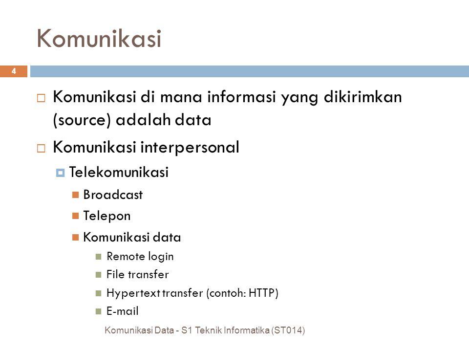 Definisi Data  Data adalah semua nilai yang berbentuk analog atau digital Komunikasi Data - S1 Teknik Informatika (ST014) 3 DefinisiAnalogDigital Sin