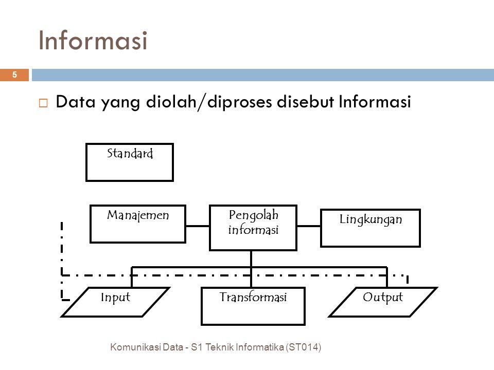 Komunikasi  Komunikasi di mana informasi yang dikirimkan (source) adalah data  Komunikasi interpersonal  Telekomunikasi Broadcast Telepon Komunikas