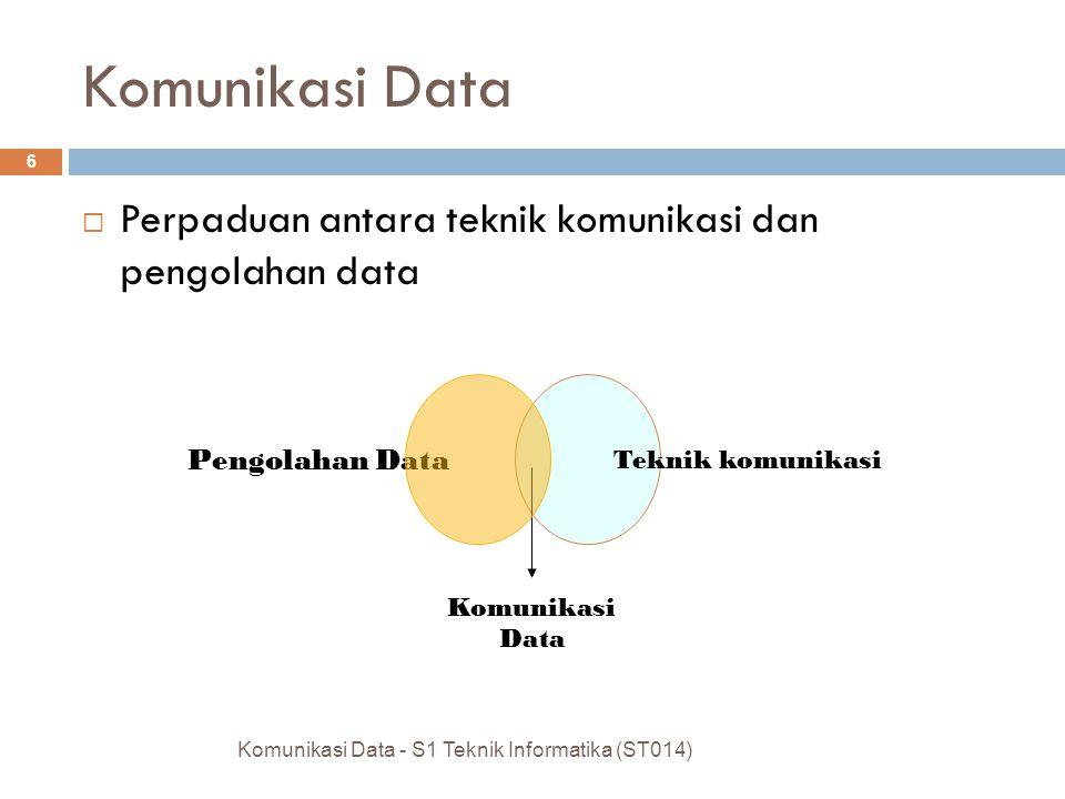 Informasi  Data yang diolah/diproses disebut Informasi Komunikasi Data - S1 Teknik Informatika (ST014) 5 Standard Manajemen Transformasi Lingkungan P