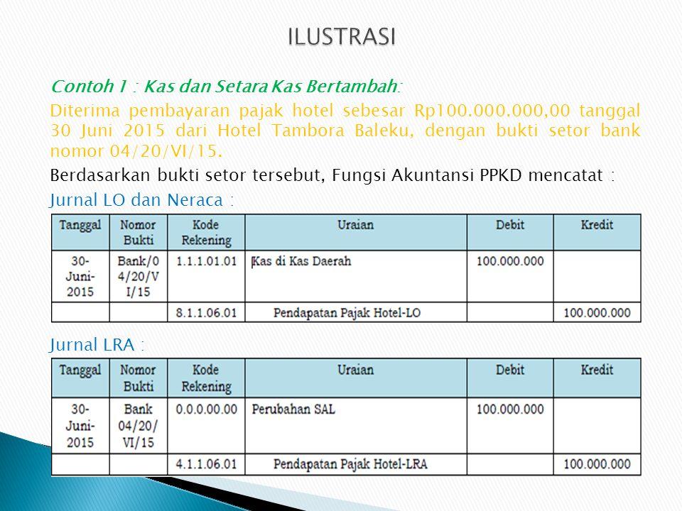 Contoh 1 : Kas dan Setara Kas Bertambah: Diterima pembayaran pajak hotel sebesar Rp100.000.000,00 tanggal 30 Juni 2015 dari Hotel Tambora Baleku, deng