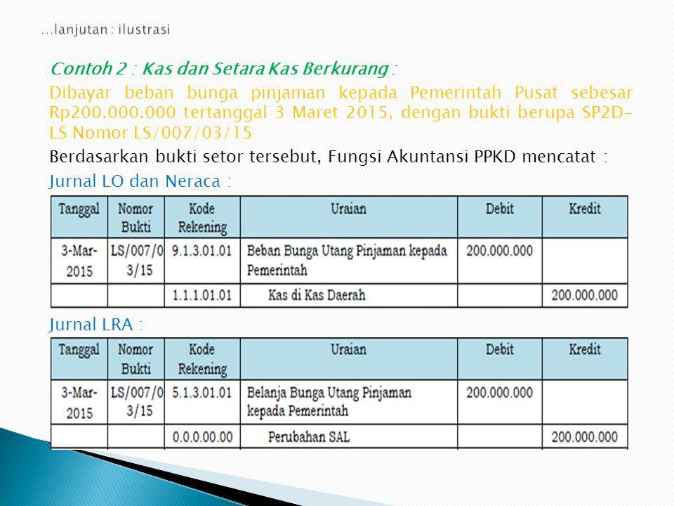 Contoh 2 : Kas dan Setara Kas Berkurang : Dibayar beban bunga pinjaman kepada Pemerintah Pusat sebesar Rp200.000.000 tertanggal 3 Maret 2015, dengan b