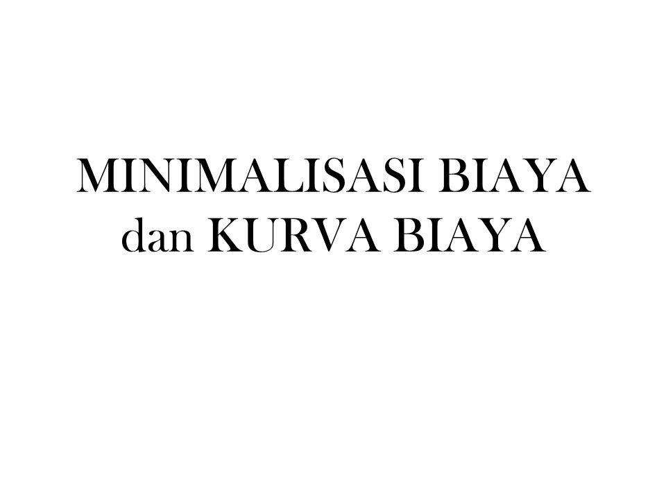 MINIMALISASI BIAYA dan KURVA BIAYA