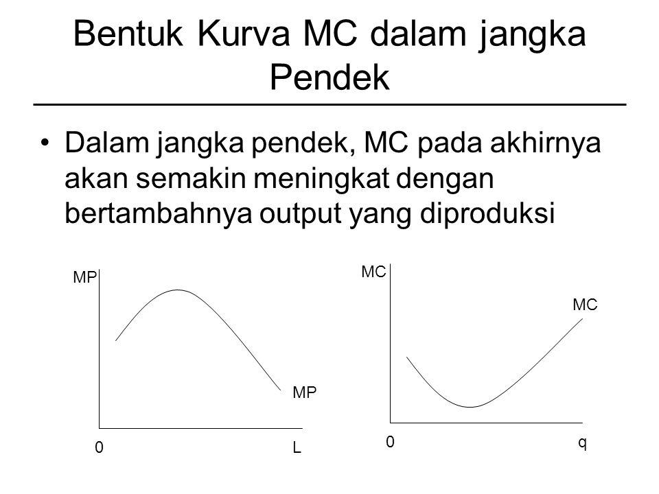 Bentuk Kurva MC dalam jangka Pendek Dalam jangka pendek, MC pada akhirnya akan semakin meningkat dengan bertambahnya output yang diproduksi MP MC 0 0 q L MP