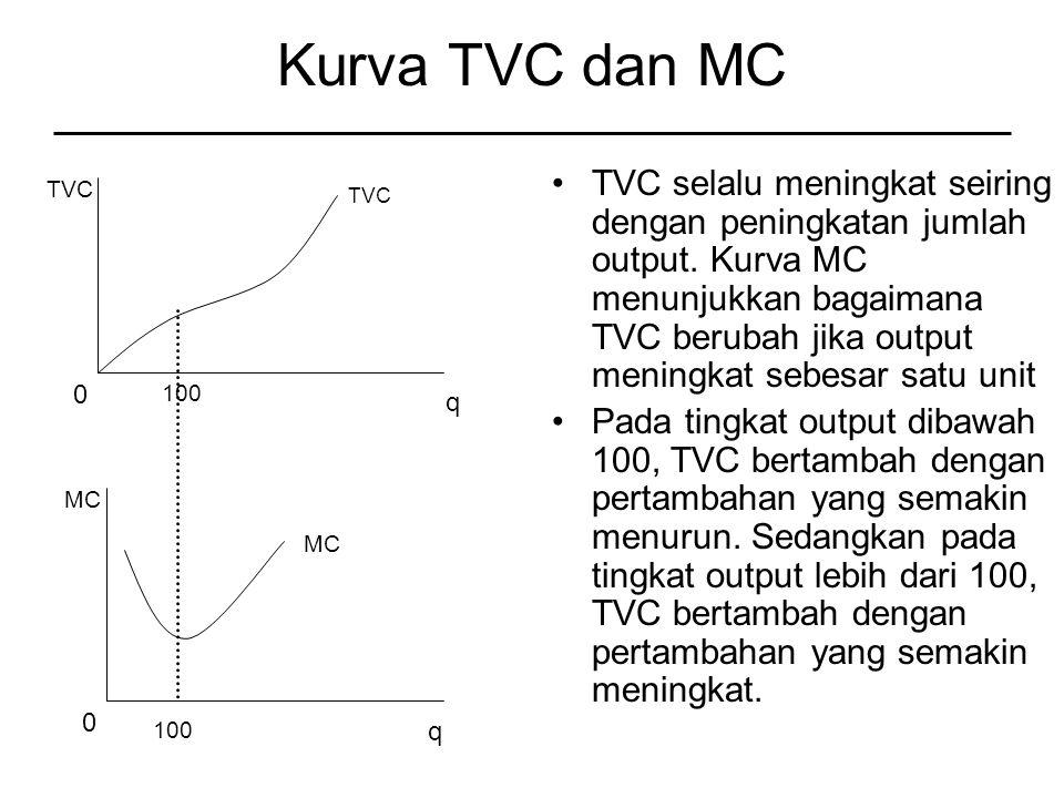 Kurva TVC dan MC TVC selalu meningkat seiring dengan peningkatan jumlah output.