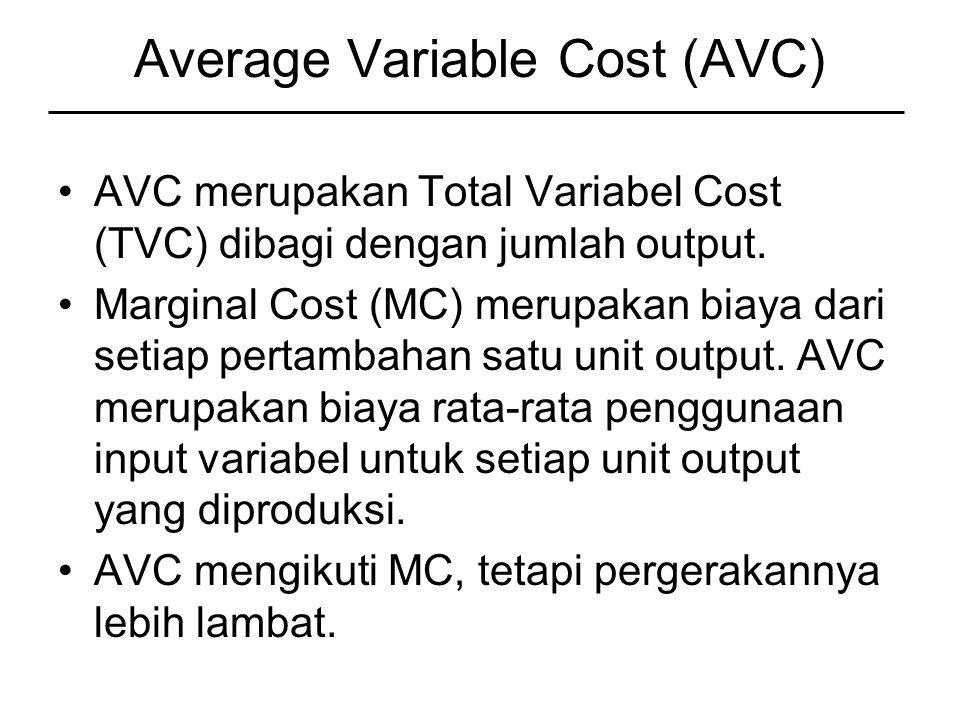 Average Variable Cost (AVC) AVC merupakan Total Variabel Cost (TVC) dibagi dengan jumlah output.