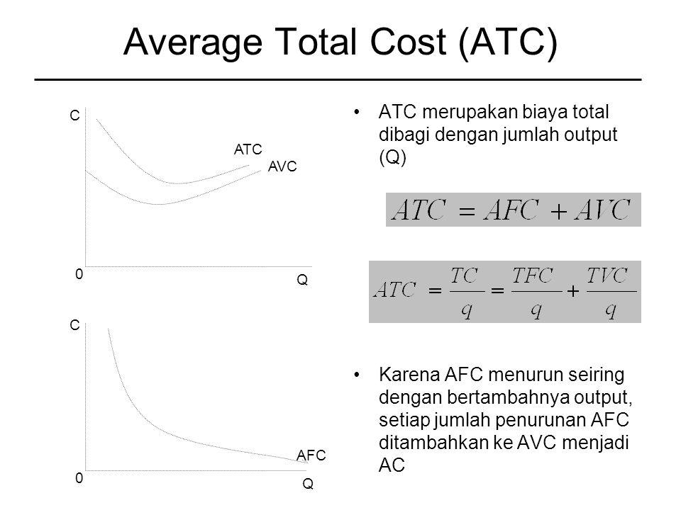 Average Total Cost (ATC) ATC merupakan biaya total dibagi dengan jumlah output (Q) Karena AFC menurun seiring dengan bertambahnya output, setiap jumlah penurunan AFC ditambahkan ke AVC menjadi AC C 0 Q ATC AVC C 0 Q AFC