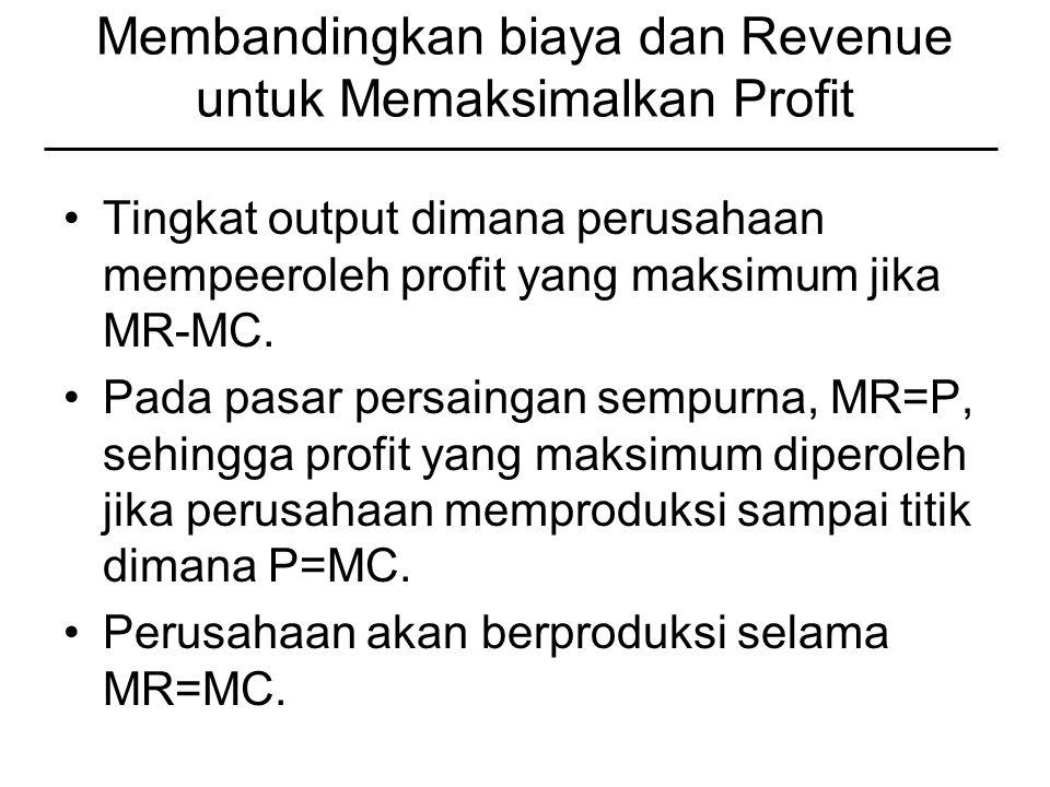 Membandingkan biaya dan Revenue untuk Memaksimalkan Profit Tingkat output dimana perusahaan mempeeroleh profit yang maksimum jika MR-MC.