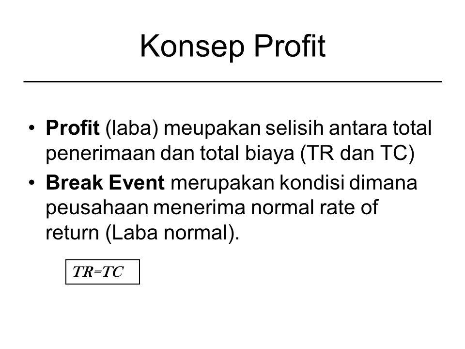 Konsep Profit Profit (laba) meupakan selisih antara total penerimaan dan total biaya (TR dan TC) Break Event merupakan kondisi dimana peusahaan menerima normal rate of return (Laba normal).