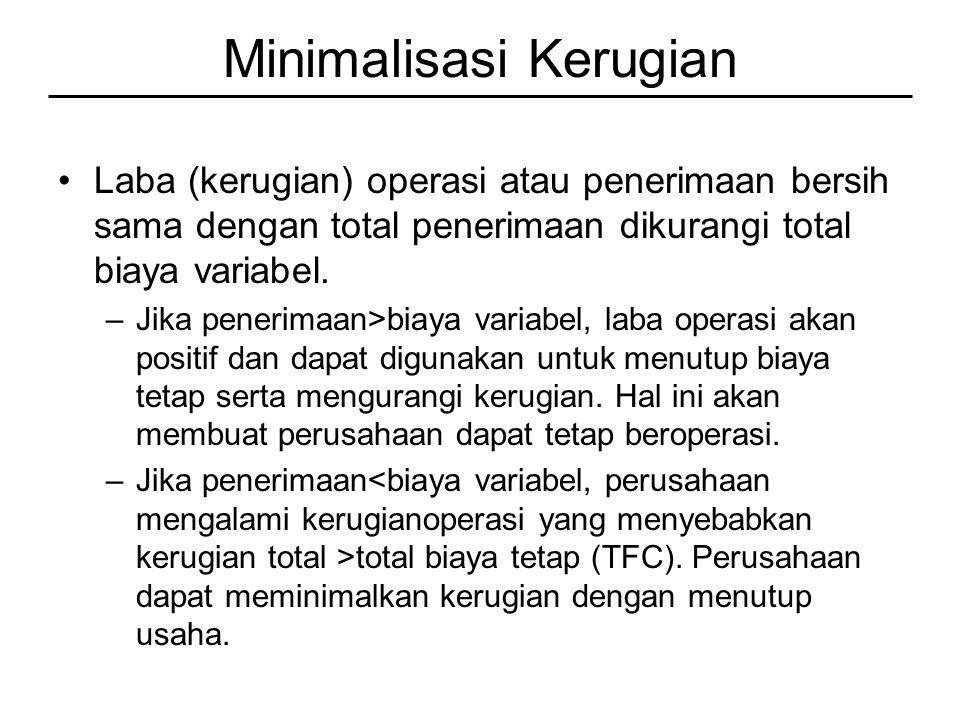 Minimalisasi Kerugian Laba (kerugian) operasi atau penerimaan bersih sama dengan total penerimaan dikurangi total biaya variabel.