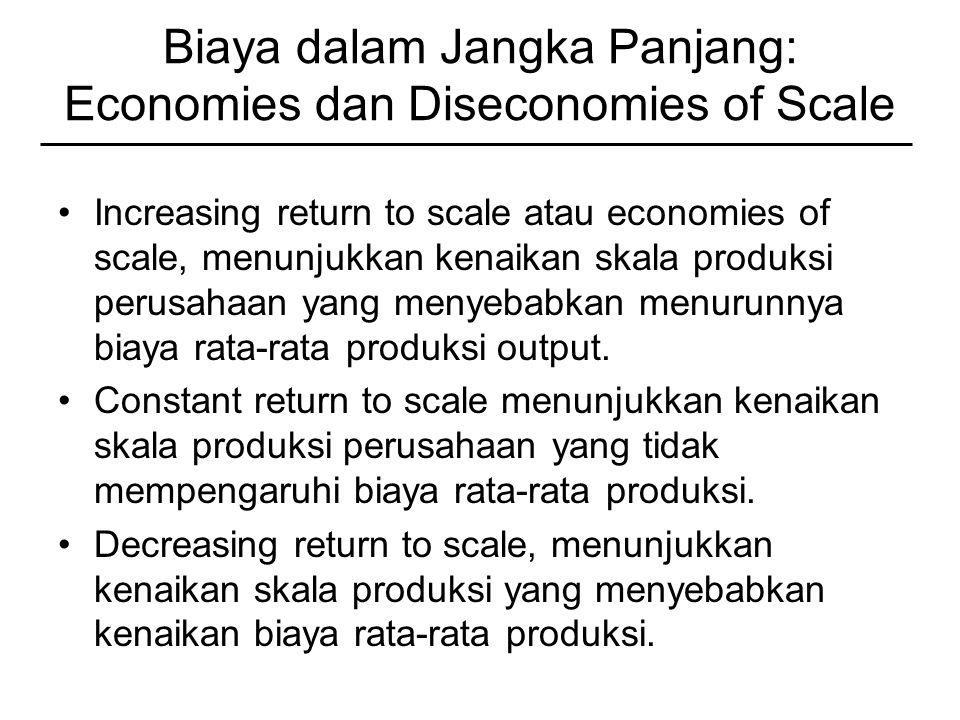 Biaya dalam Jangka Panjang: Economies dan Diseconomies of Scale Increasing return to scale atau economies of scale, menunjukkan kenaikan skala produksi perusahaan yang menyebabkan menurunnya biaya rata-rata produksi output.