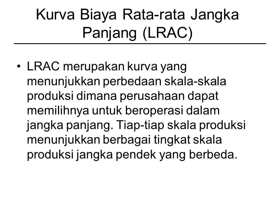 Kurva Biaya Rata-rata Jangka Panjang (LRAC) LRAC merupakan kurva yang menunjukkan perbedaan skala-skala produksi dimana perusahaan dapat memilihnya untuk beroperasi dalam jangka panjang.