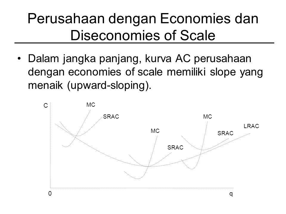 Perusahaan dengan Economies dan Diseconomies of Scale Dalam jangka panjang, kurva AC perusahaan dengan economies of scale memiliki slope yang menaik (upward-sloping).
