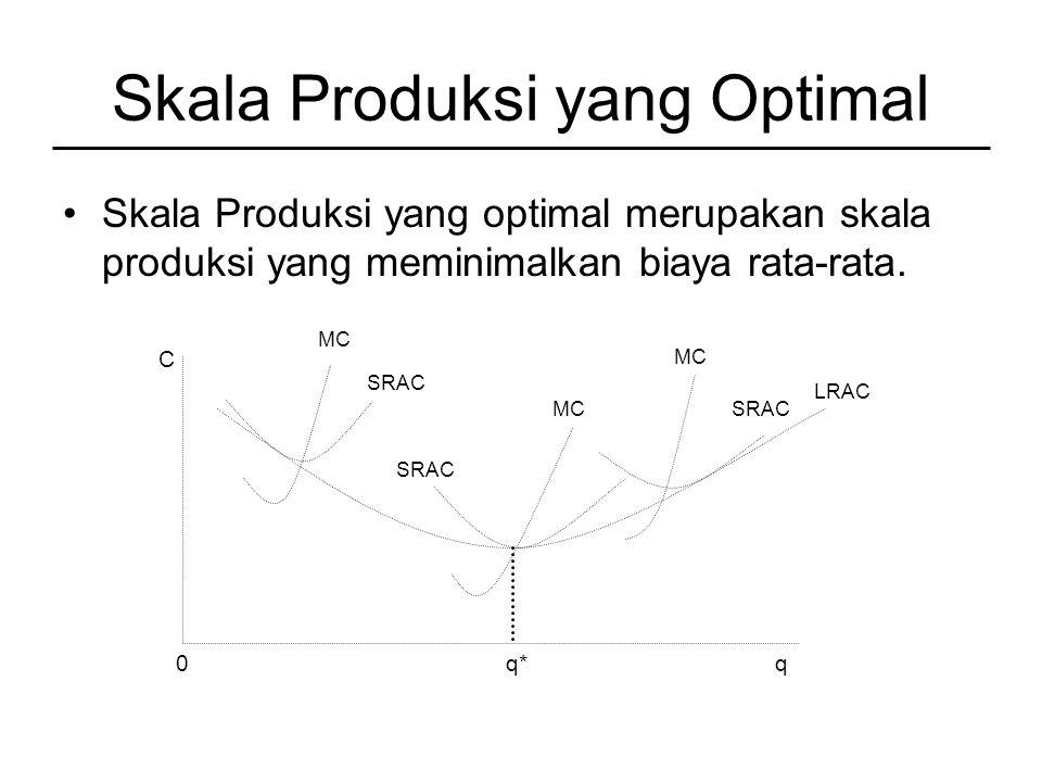 Skala Produksi yang Optimal Skala Produksi yang optimal merupakan skala produksi yang meminimalkan biaya rata-rata.