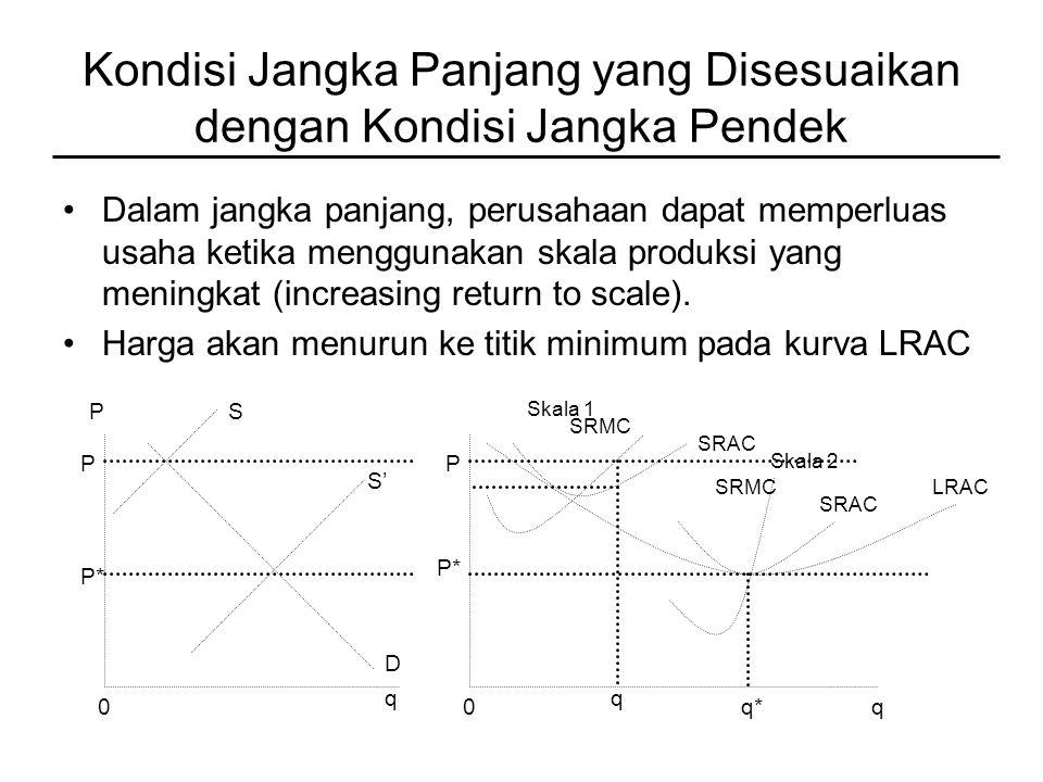 Kondisi Jangka Panjang yang Disesuaikan dengan Kondisi Jangka Pendek Dalam jangka panjang, perusahaan dapat memperluas usaha ketika menggunakan skala produksi yang meningkat (increasing return to scale).