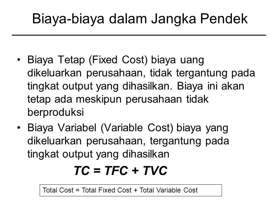 Biaya-biaya dalam Jangka Pendek Biaya Tetap (Fixed Cost) biaya uang dikeluarkan perusahaan, tidak tergantung pada tingkat output yang dihasilkan.