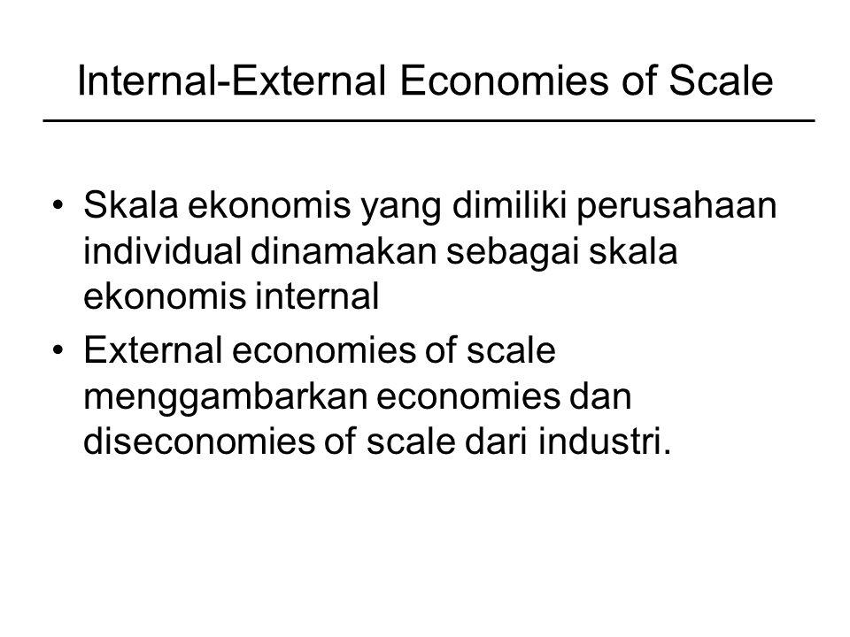 Internal-External Economies of Scale Skala ekonomis yang dimiliki perusahaan individual dinamakan sebagai skala ekonomis internal External economies of scale menggambarkan economies dan diseconomies of scale dari industri.