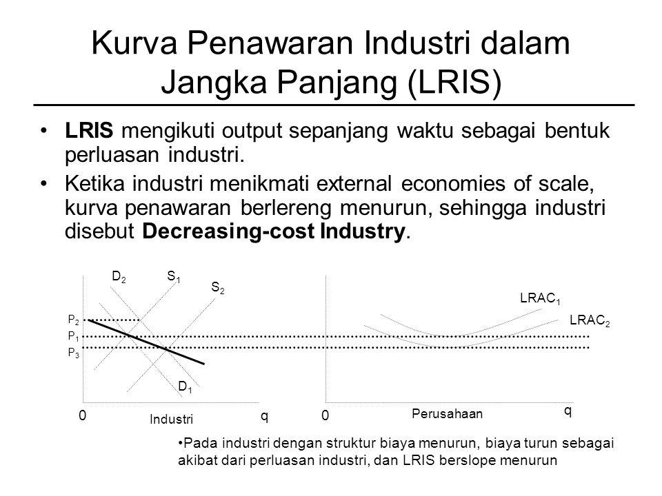 Kurva Penawaran Industri dalam Jangka Panjang (LRIS) LRIS mengikuti output sepanjang waktu sebagai bentuk perluasan industri.