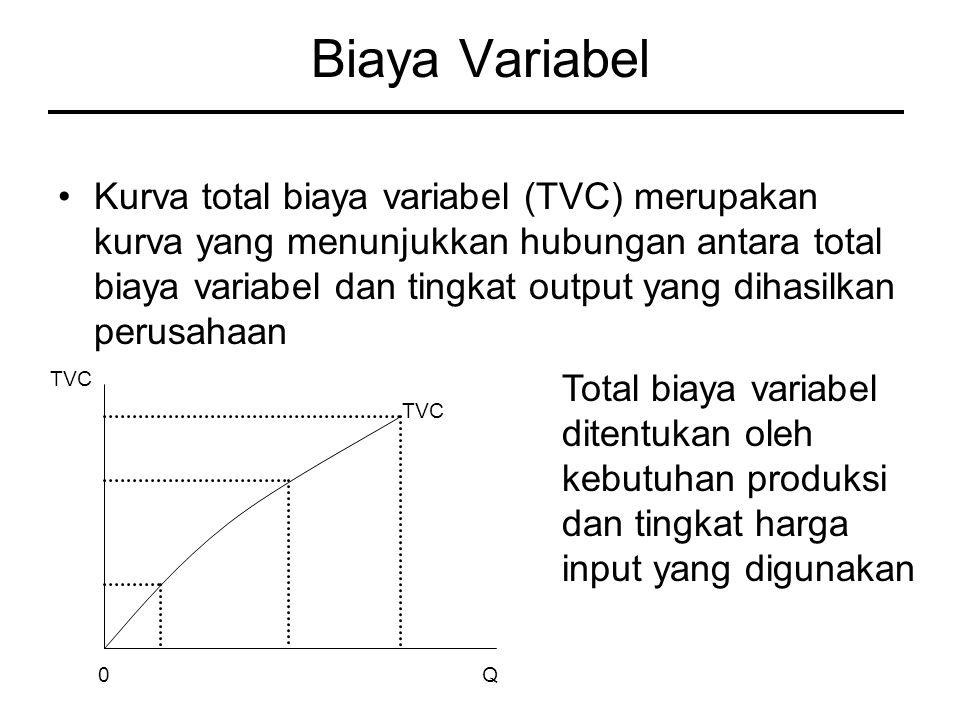 Biaya Variabel Kurva total biaya variabel (TVC) merupakan kurva yang menunjukkan hubungan antara total biaya variabel dan tingkat output yang dihasilkan perusahaan Total biaya variabel ditentukan oleh kebutuhan produksi dan tingkat harga input yang digunakan TVC 0Q