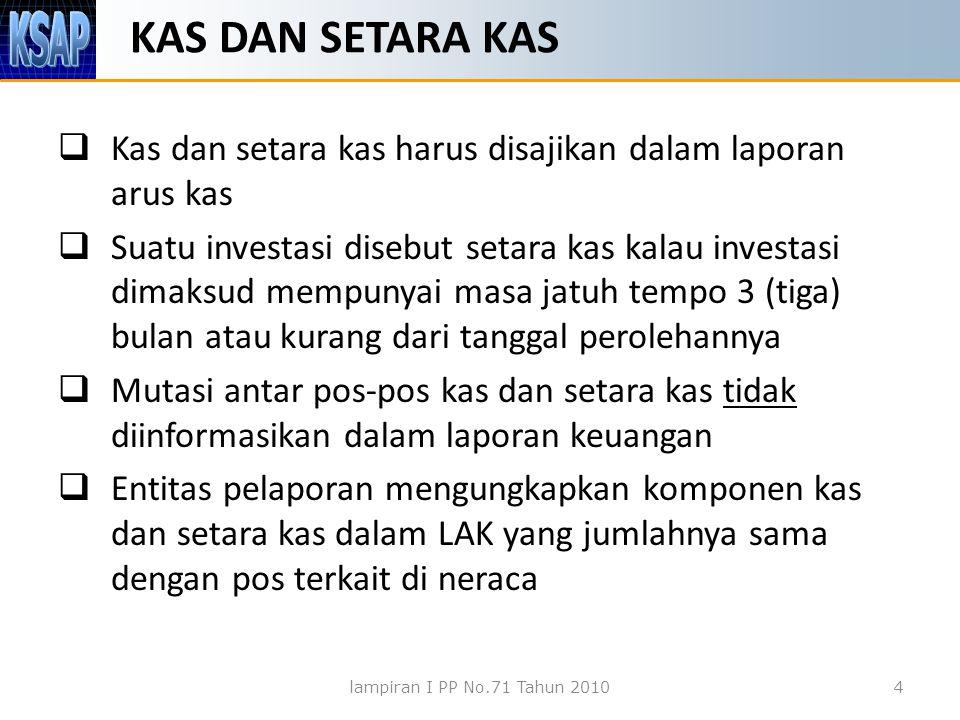 KAS DAN SETARA KAS  Kas dan setara kas harus disajikan dalam laporan arus kas  Suatu investasi disebut setara kas kalau investasi dimaksud mempunyai