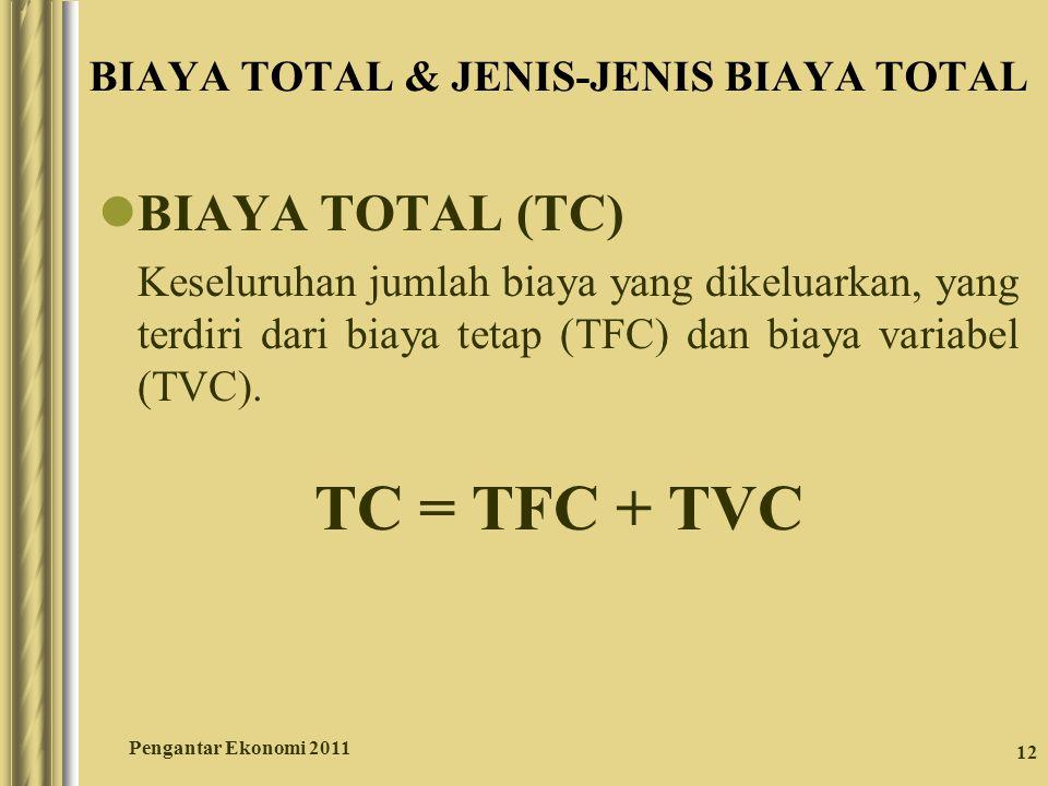 12 BIAYA TOTAL & JENIS-JENIS BIAYA TOTAL BIAYA TOTAL (TC) Keseluruhan jumlah biaya yang dikeluarkan, yang terdiri dari biaya tetap (TFC) dan biaya var
