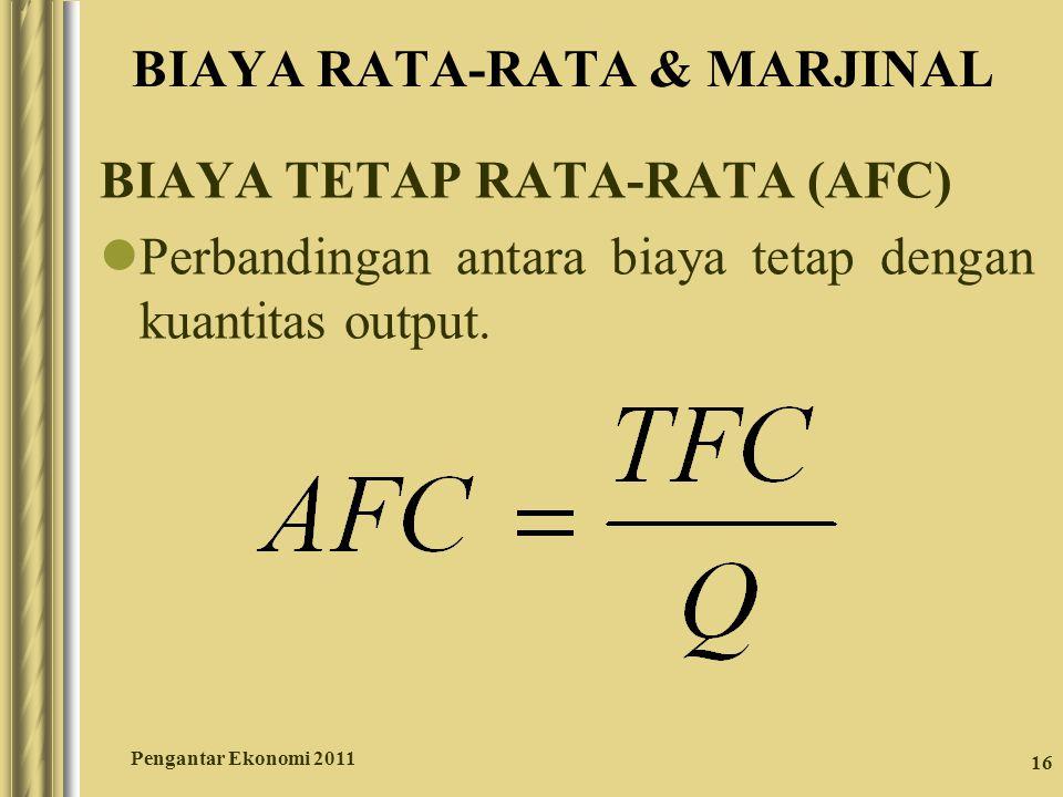 16 BIAYA TETAP RATA-RATA (AFC) Perbandingan antara biaya tetap dengan kuantitas output. Pengantar Ekonomi 2011 BIAYA RATA-RATA & MARJINAL