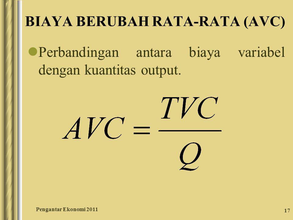 17 BIAYA BERUBAH RATA-RATA (AVC) Perbandingan antara biaya variabel dengan kuantitas output. Pengantar Ekonomi 2011