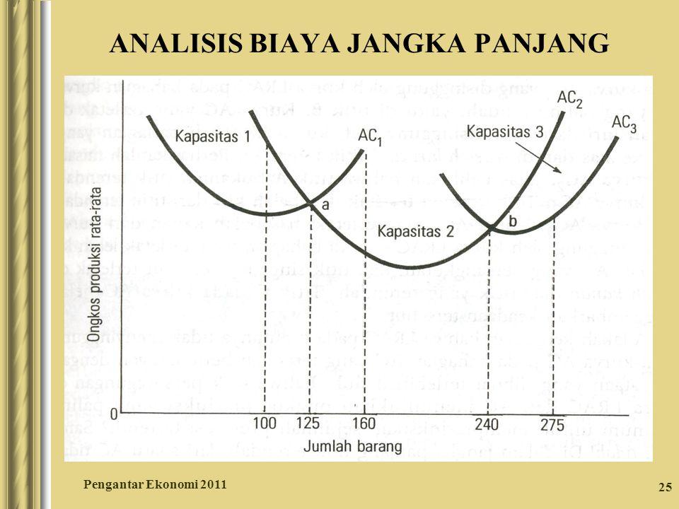 25 ANALISIS BIAYA JANGKA PANJANG Pengantar Ekonomi 2011