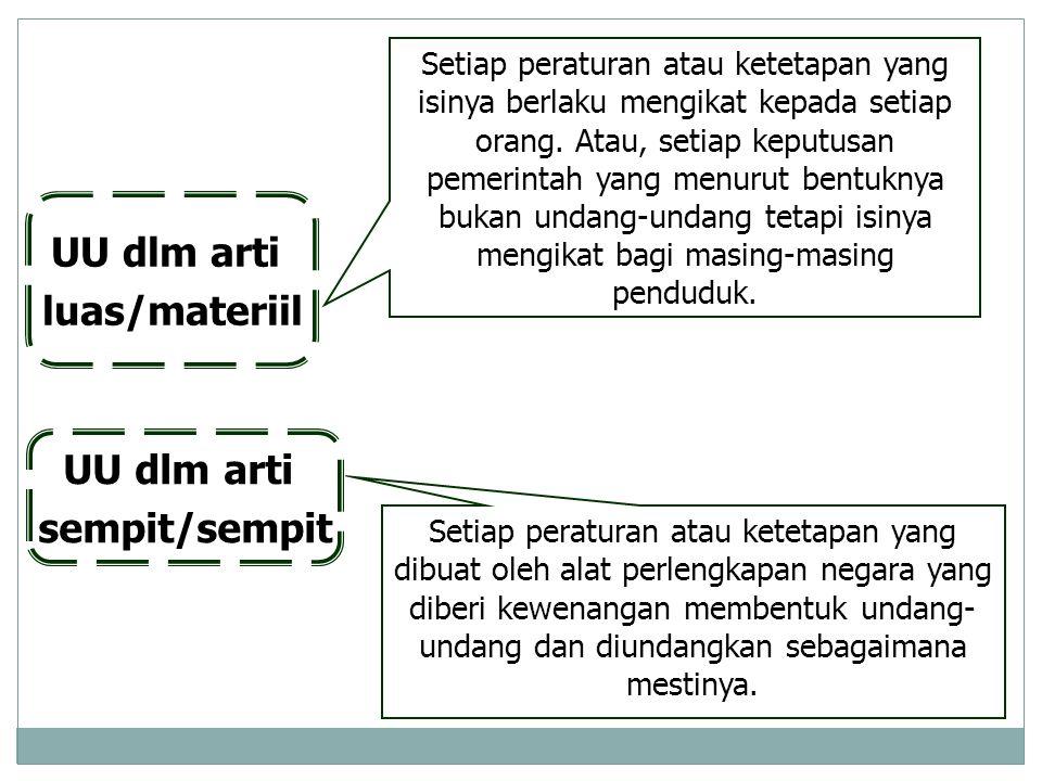 Asas-asas Pembentukan Peraturan Perundang-undangan Asas formal (Pasal 5 UU No.