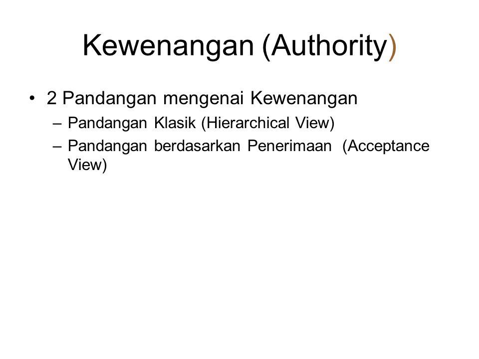 Kewenangan (Authority) 2 Pandangan mengenai Kewenangan –Pandangan Klasik (Hierarchical View) –Pandangan berdasarkan Penerimaan (Acceptance View)