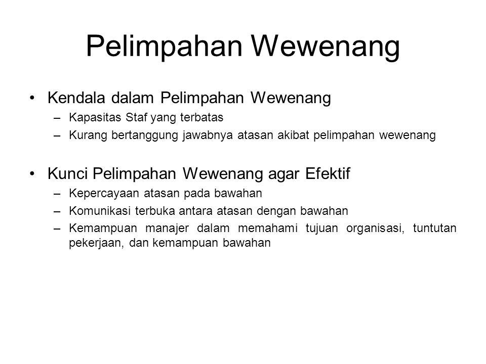 Pelimpahan Wewenang Kendala dalam Pelimpahan Wewenang –Kapasitas Staf yang terbatas –Kurang bertanggung jawabnya atasan akibat pelimpahan wewenang Kun