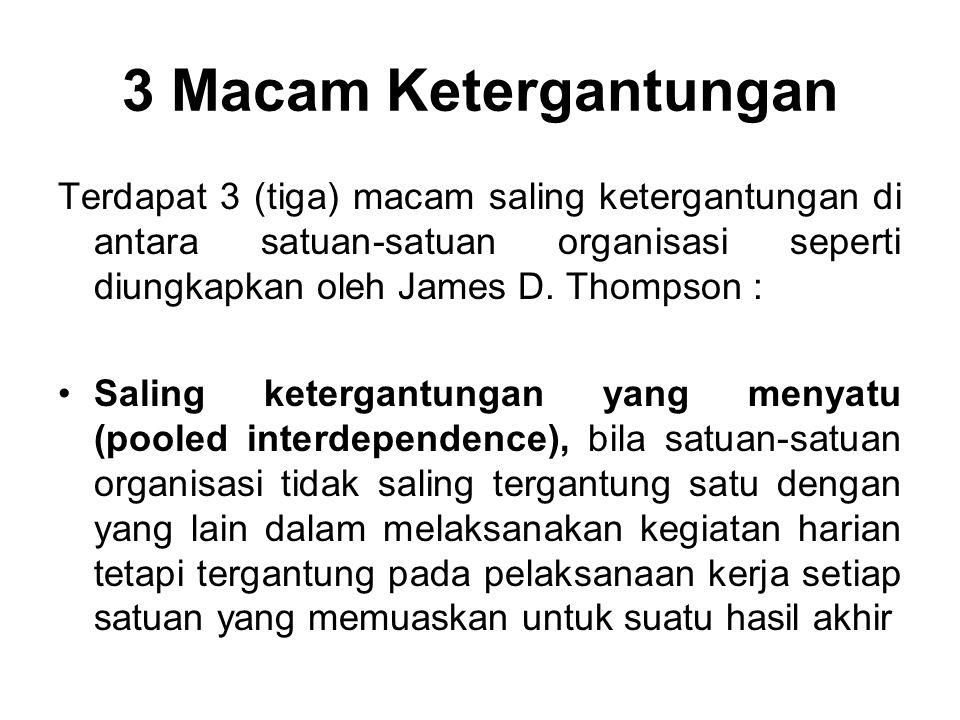 3 Macam Ketergantungan –Saling ketergantungan yang berurutan (sequential interdependece), di mana suatu satuan organisasi harus melakukan pekerjaannya terlebih dulu sebelum satuan yang lain dapat bekerja.