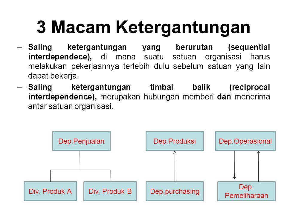 3 Macam Ketergantungan –Saling ketergantungan yang berurutan (sequential interdependece), di mana suatu satuan organisasi harus melakukan pekerjaannya