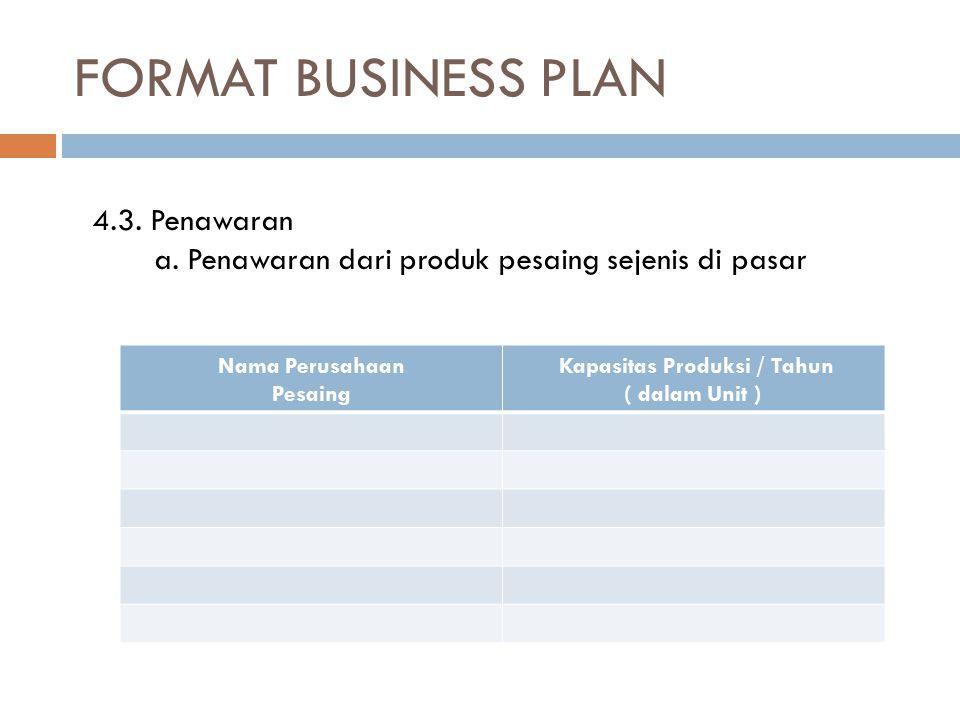 FORMAT BUSINESS PLAN Nama Perusahaan Pesaing Kapasitas Produksi / Tahun ( dalam Unit ) 4.3. Penawaran a. Penawaran dari produk pesaing sejenis di pasa