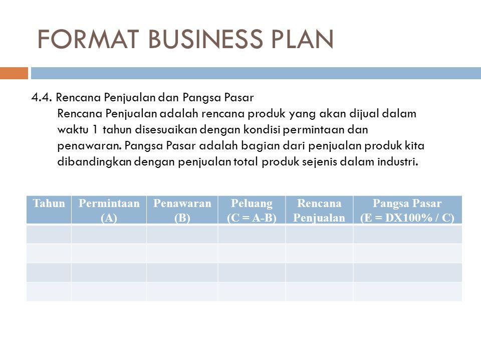 FORMAT BUSINESS PLAN TahunPermintaan (A) Penawaran (B) Peluang (C = A-B) Rencana Penjualan Pangsa Pasar (E = DX100% / C) 4.4. Rencana Penjualan dan Pa