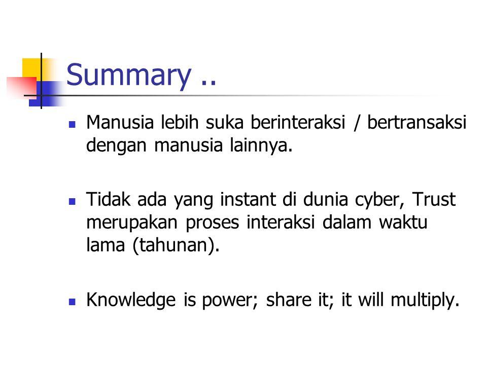 Summary.. Manusia lebih suka berinteraksi / bertransaksi dengan manusia lainnya.