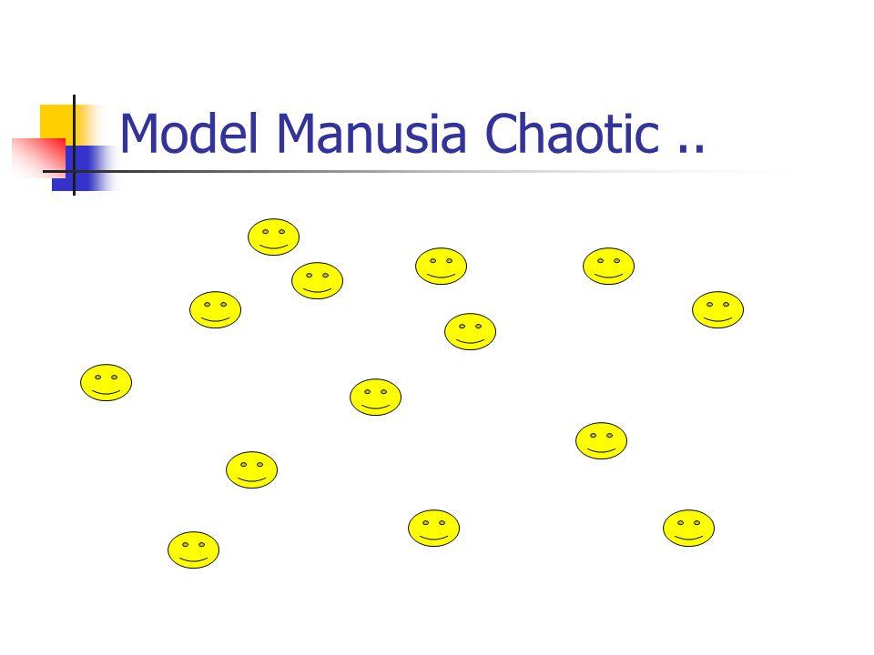 Model Manusia Chaotic..