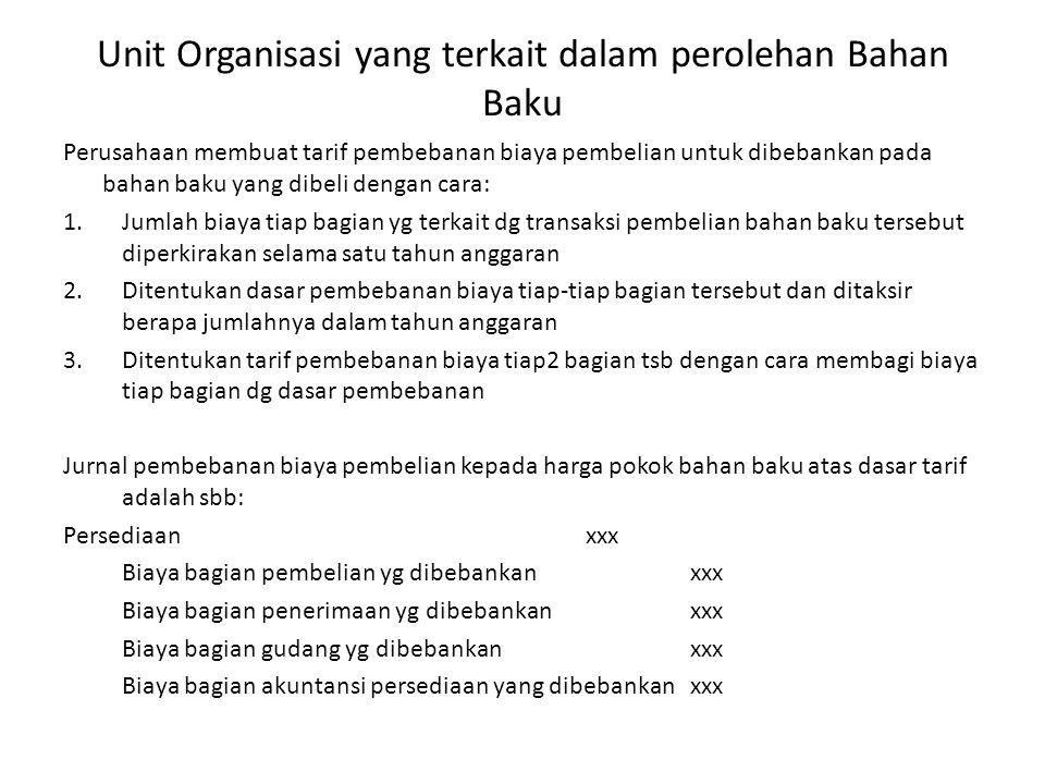 Unit Organisasi yang terkait dalam perolehan Bahan Baku Perusahaan membuat tarif pembebanan biaya pembelian untuk dibebankan pada bahan baku yang dibe